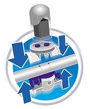 Jednoduchá instalace Ei2 trvá pouze 10 minut díky patentovanému systému Quick Fix
