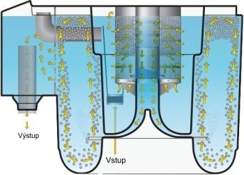 Evolution Aqua Nexus Eazy 220
